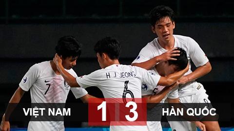 Dù có siêu phẩm, U19 Việt Nam vẫn trắng tay trước U19 Hàn Quốc