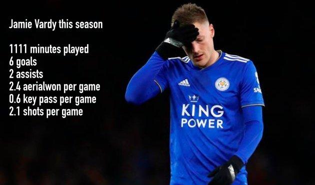 Thống kê tương đối tuyệt vời của một tiền đạo 31 tuổi tại Premier League mùa này.