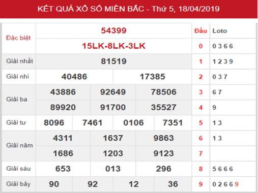 Dự đoán KQXSMB – Phân tích SXMB thứ 6 ngày 19/04/2019