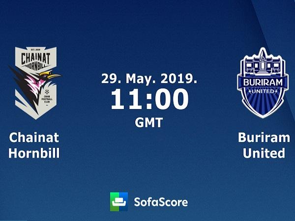 Nhận định Chainat Hornbill vs Buriram United, 18h ngày 29/5