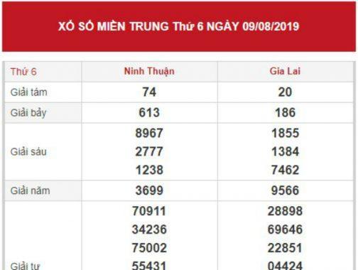 Dự đoán XSMT chính xác thứ 6 ngày 16/08/2019