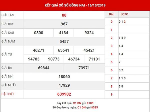Dự đoán KQXS Đồng Nai thứ 4 ngày 23-10-2019