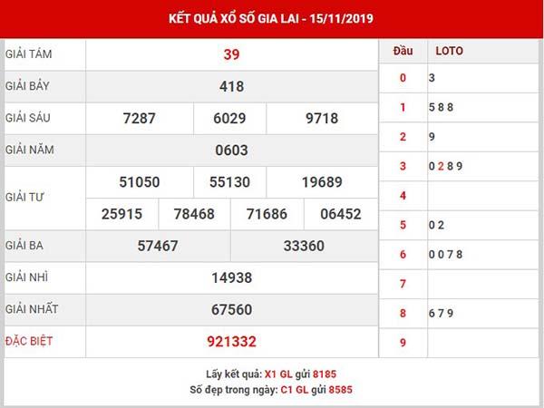 Dự đoán kết quả XSGL thứ 6 ngày 22-11-2019