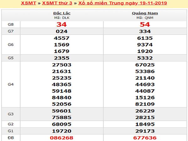 Dự đoán xs lô tô miền trung ngày 26/11 hôm nay chắc trúng