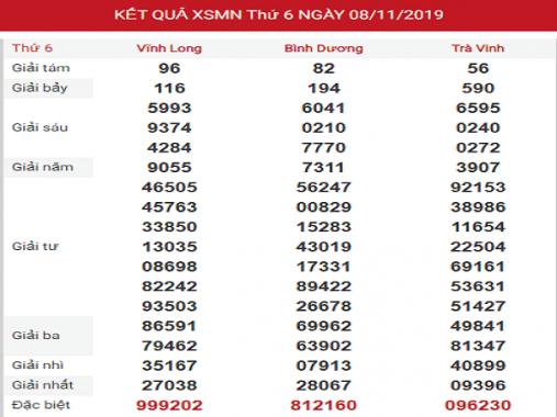 Dự đoán xổ số miền nam thứ 6 ngày 15/11/2019 chính xác