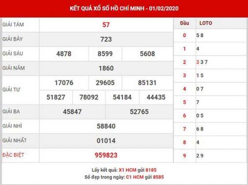 Dự đoán SX Hồ Chí Minh thứ 2 ngày 03-02-2020