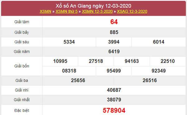 Dự đoán kết quả XSAG 19/3/2020 - KQXS An Giang thứ 5