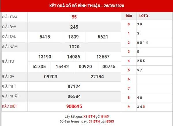 Dự đoán xs Bình Thuận hôm nay ngày 16-4-2020