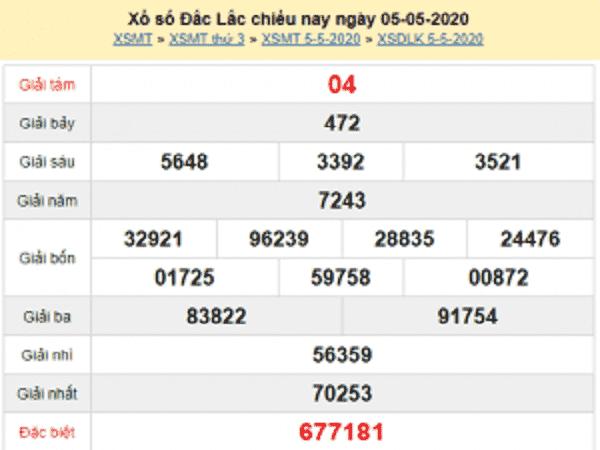 Dự đoán KQXSDL- xổ số Đắc Lắc ngày 12/05 chuẩn xác