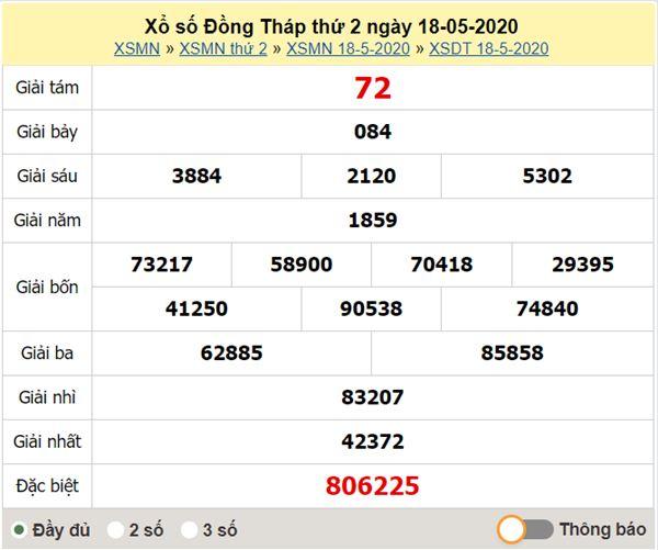 Dự đoán XSDT 25/5/2020 - Chốt KQXS Đồng Tháp thứ 2