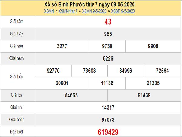 Dự đoán KQXSBP- xổ số bình phước ngày 16/05 hôm nay