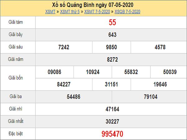 ket-qua-xo-so-quang-binh-7-5-2020-min