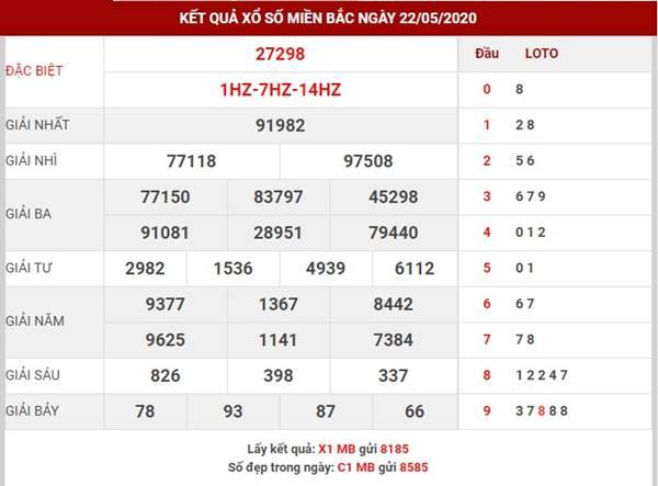 Dự đoán kết quả SXMB thứ 7 ngày 23-5-2020