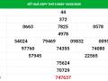 Dự đoán kết quả XS Phú Yên Vip ngày 25/05/2020
