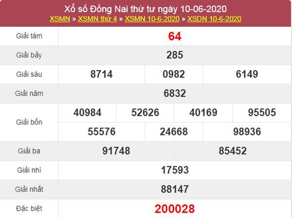 Dự đoán XSDNA 17/6/2020 chốt KQXS Đồng Nai hôm nay