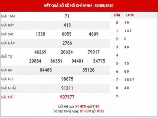 Dự đoán XSHCM ngày 1/6/2020 – Dự đoán KQXS Hồ Chí Minh thứ 2