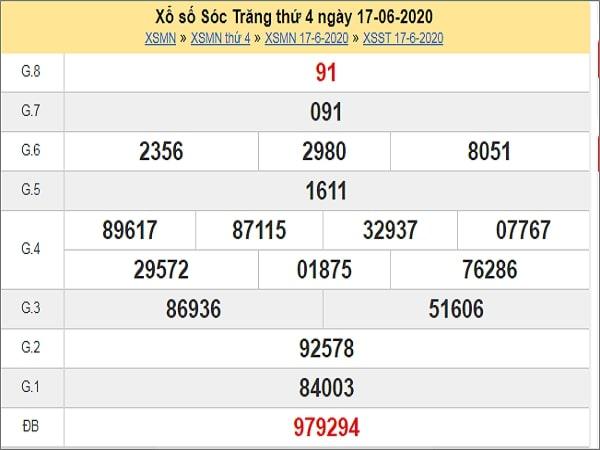 Dự đoán xổ số  Sóc Trăng 24-06-2020