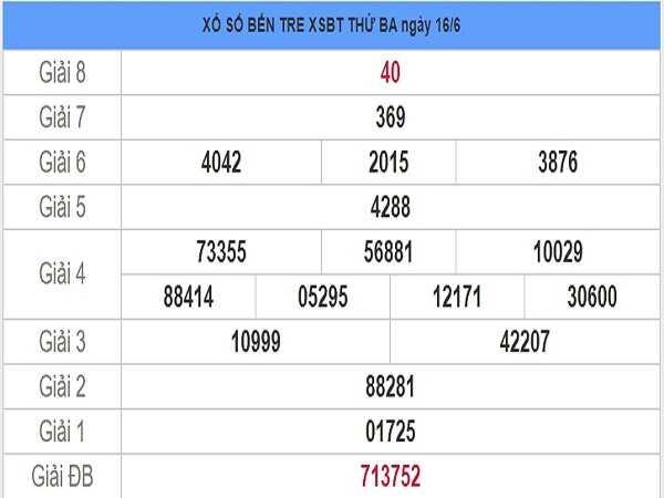 Dự đoán KQXSBT- xổ số bến tre ngày 23/06 chuẩn