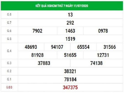 Dự đoán kq xổ số Hồ Chí Minh 13/7/2020, dự đoán XSHCM hôm nay