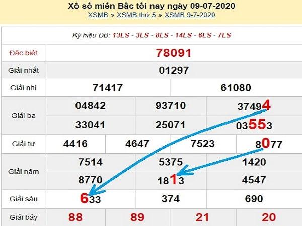 du-doan-xsmb-bach-thu-ngay-10-7-2020-min