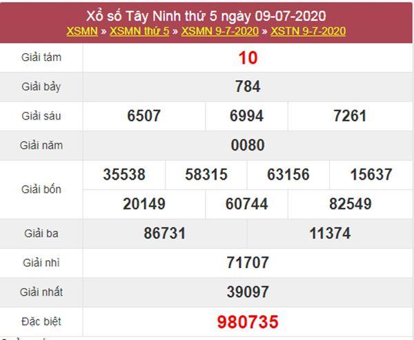 Dự đoán XSTN 16/7/2020 chốt KQXS Tây Ninh cực chuẩn