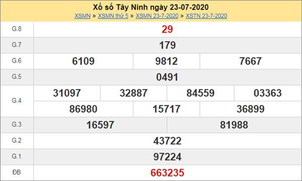 Dự đoán XSTN 30/7/2020 chốt KQXS Tây Ninh hôm nay