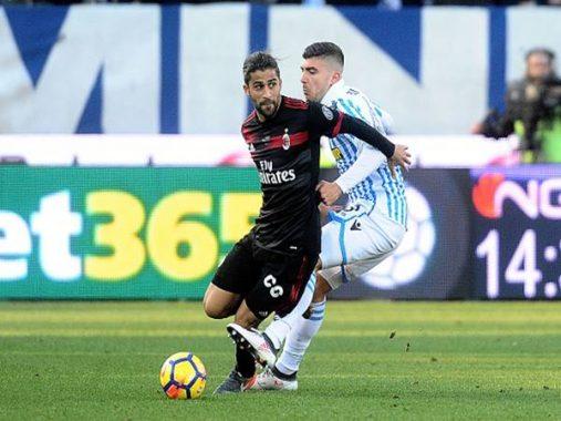 Nhận định kèo Châu Á Spal vs AC Milan (2h45 ngày 2/7)