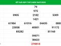 Dự đoán kết quả XS Phú Yên ngày 13/07/2020