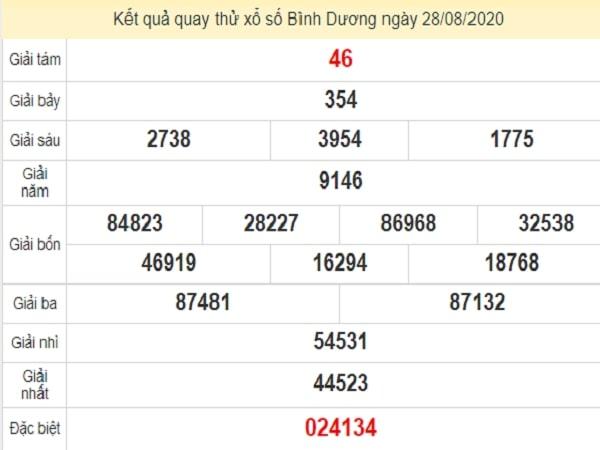 Dự đoán XSBD 28/8/2020