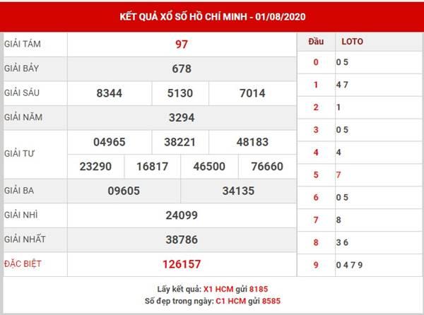 Dự đoán kết quả SX Hồ Chí Minh thứ 2 ngày 3-8-2020