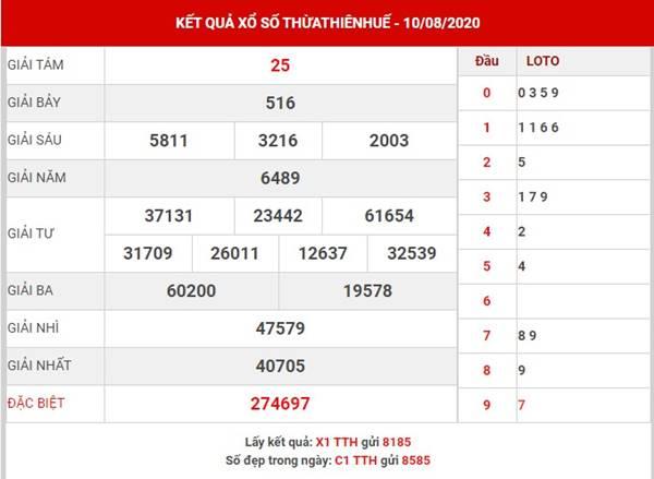 Dự đoán xổ số Thừa Thiên Huế thứ 2 ngày 17-8-2020
