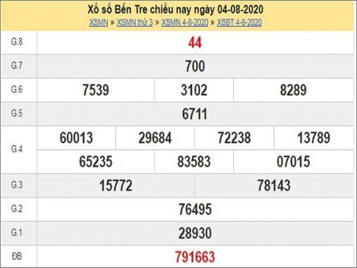 Dự đoán xổ số Bến Tre 11-08-2020 chính xác nhất hôm nay