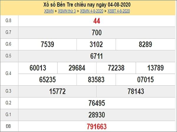 Dự đoán xổ số Bến Tre 11-08-2020