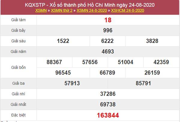 Dự đoán XSHCM 29/8/2020 chốt KQXS Hồ Chí Minh thứ 7
