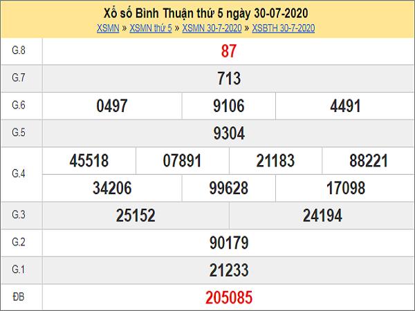 Dự đoán xổ số Bình Thuận 06-08-2020