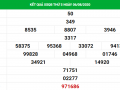 Dự đoán kết quả XS Quảng Bình Vip ngày 13/08/2020