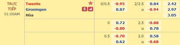 Tỷ lệ bóng đá giữa Twente vs Groningen