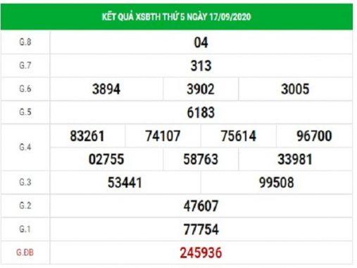 Dự đoán kết quả xổ số Bình Thuận ngày 24/9/2020 hôm nay