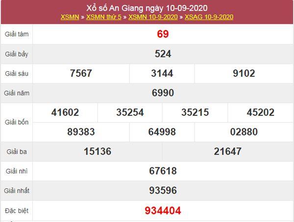 Dự đoán XSAG 17/9/2020 chốt KQXS An Giang thứ 5