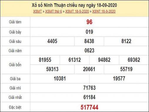 Dự đoán XSNT 25/9/2020 – Dự đoán kết quả xổ số Ninh Thuận thứ 6