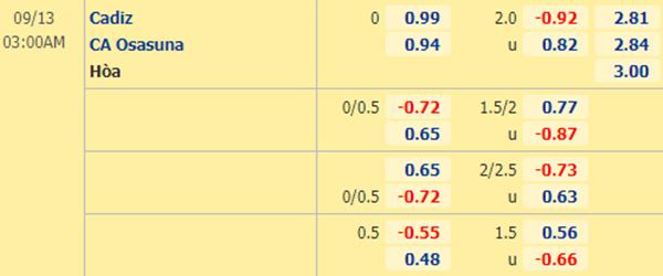 Tỷ lệ bóng đá giữa Cadiz vs Osasuna
