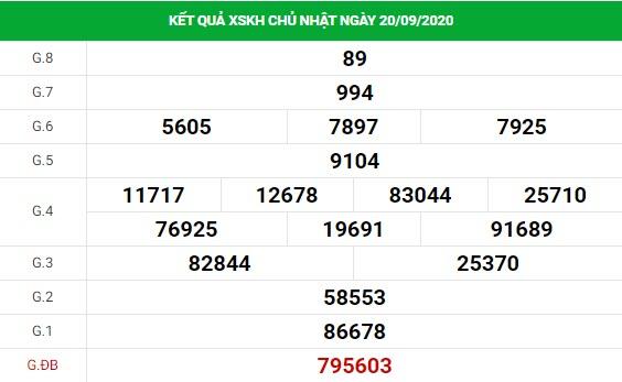 Dự đoán kết quả XS Khánh Hòa Vip ngày 23/09/2020