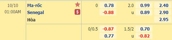 Tỷ lệ kèo giữa Morocco vs Senegal