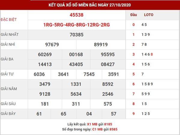 Dự đoán kết quả SXMB thứ 4 ngày 28-10-2020