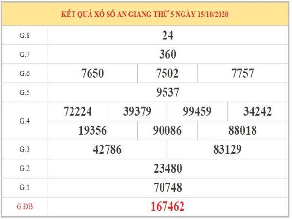 Dự đoán XSAG ngày 22/10/2020 dựa trên phân tích KQXSAG kỳ trước
