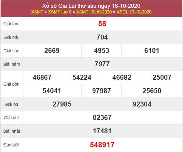 Dự đoán XSGL 23/10/2020 chốt lô VIP Gia Lai thứ 6
