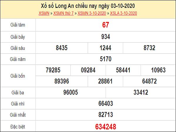 Dự đoán xổ số Long An10-10-2020