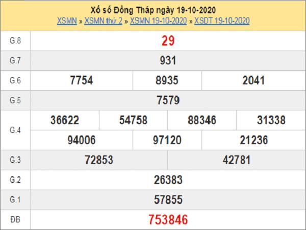 Dự đoán KQXSDT ngày 26/10/2020 - xổ số đồng tháp chuẩn