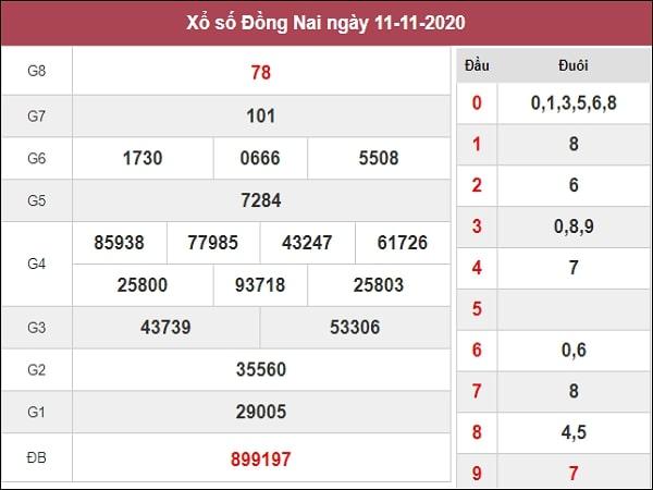 Dự đoán xổ số Đồng Nai 18-11-2020