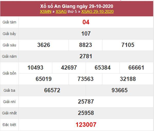 Dự đoán XSAG 5/11/2020 chốt lô An Giang tỷ lệ trúng cao